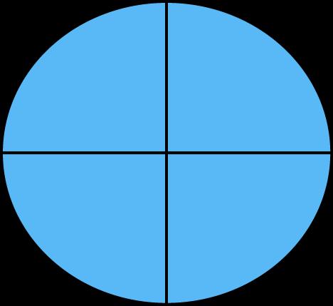 Math Four Quarters Fraction Clip Art