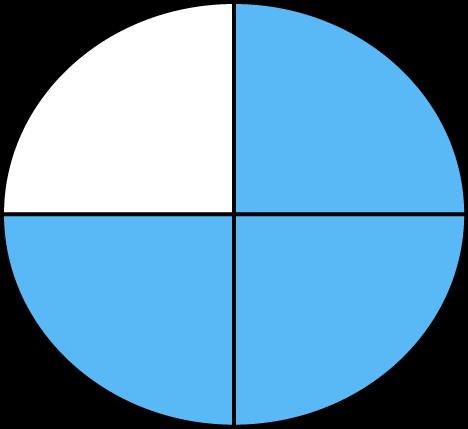 Three Quarters Math Fraction Clip Art